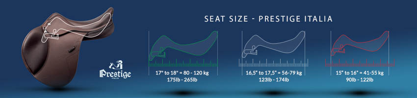 Seat size to rider's weight